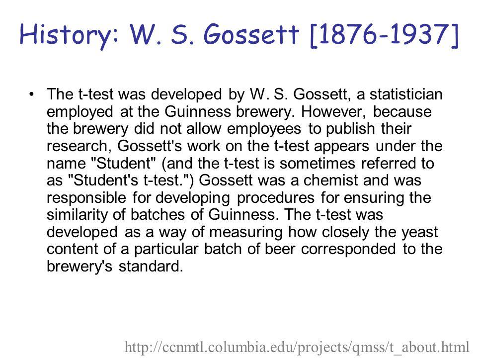 History: W. S. Gossett [1876-1937]
